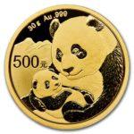 Panda2019